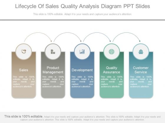 Lifecycle Of Sales Quality Analysis Diagram Ppt Slides