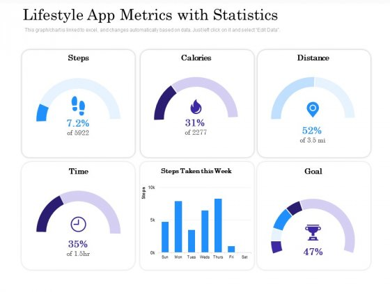 Lifestyle App Metrics With Statistics Ppt PowerPoint Presentation Professional Vector PDF