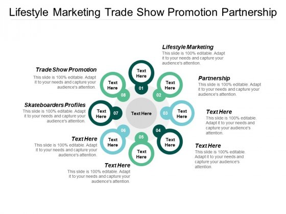 Lifestyle Marketing Trade Show Promotion Partnership Skateboarders Profiles Ppt PowerPoint Presentation Styles Clipart