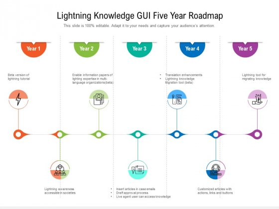 Lightning_Knowledge_GUI_Five_Year_Roadmap_Clipart_Slide_1