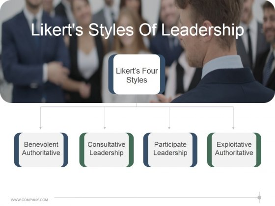 Likerts Styles Of Leadership Ppt PowerPoint Presentation Examples
