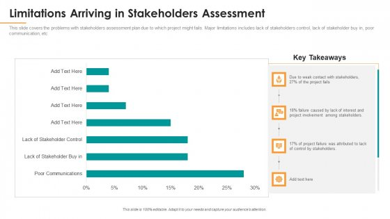 Limitations Arriving In Stakeholders Assessment Ppt Styles Good PDF