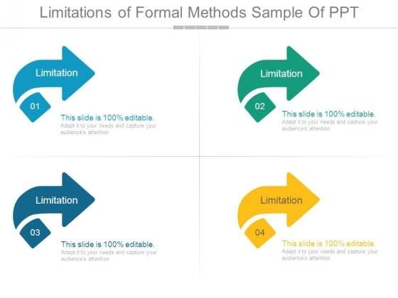 Limitations Of Formal Methods Sample Of Ppt