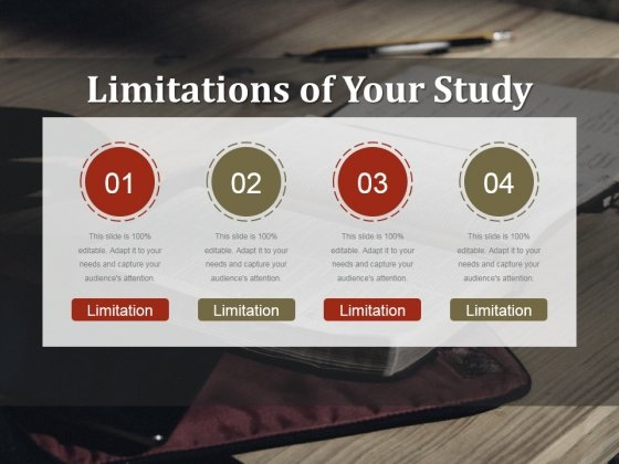 Limitations Of Your Study Ppt PowerPoint Presentation Ideas Objects
