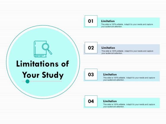 Limitations Of Your Study Ppt PowerPoint Presentation Styles Picture