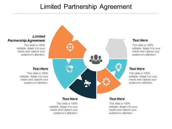 Limited Partnership Agreement Ppt PowerPoint Presentation Portfolio Inspiration Cpb