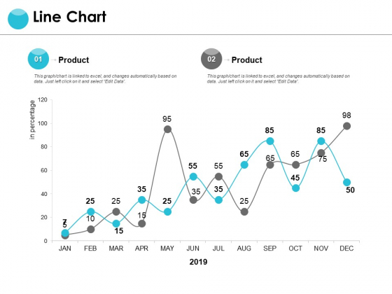 Line Chart Analysis Ppt PowerPoint Presentation Inspiration Files