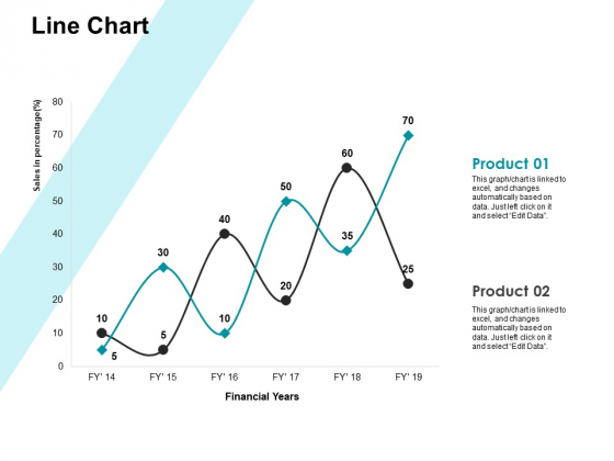 Line Chart Analysis Ppt PowerPoint Presentation Model Background Image