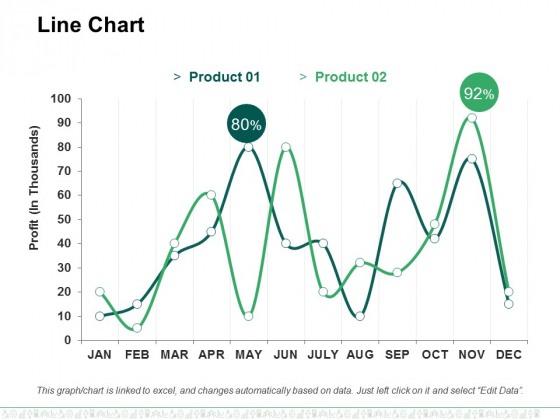 Line Chart Ppt PowerPoint Presentation File Designs Download