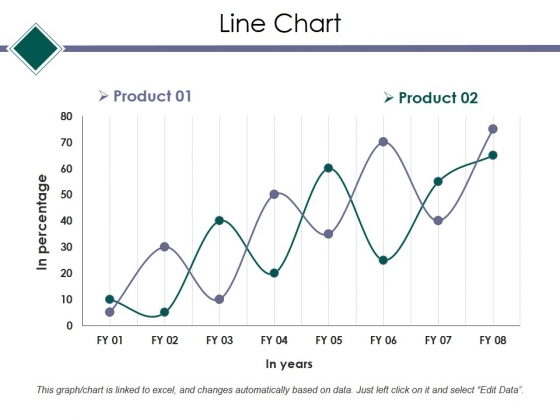 Line Chart Ppt PowerPoint Presentation File Pictures