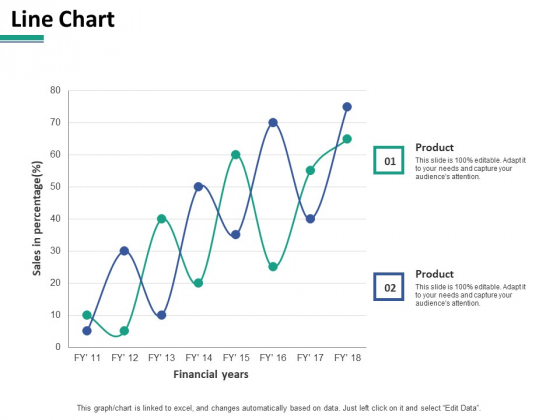 Line Chart Ppt PowerPoint Presentation File Sample