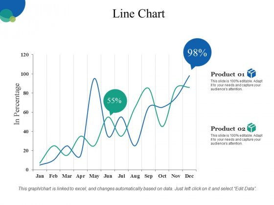 Line Chart Ppt PowerPoint Presentation Gallery Clipart Images