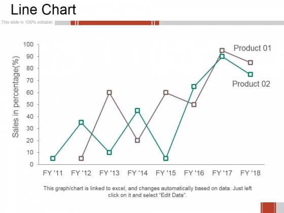 Line Chart Ppt PowerPoint Presentation Gallery Icon