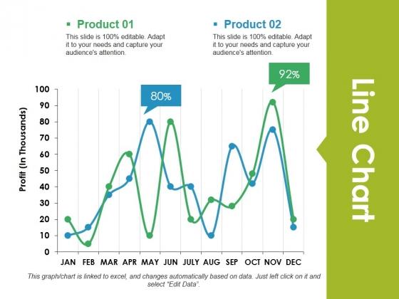Line Chart Ppt PowerPoint Presentation Ideas Background Designs