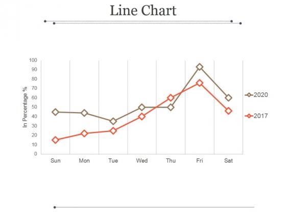 Line Chart Ppt PowerPoint Presentation Ideas