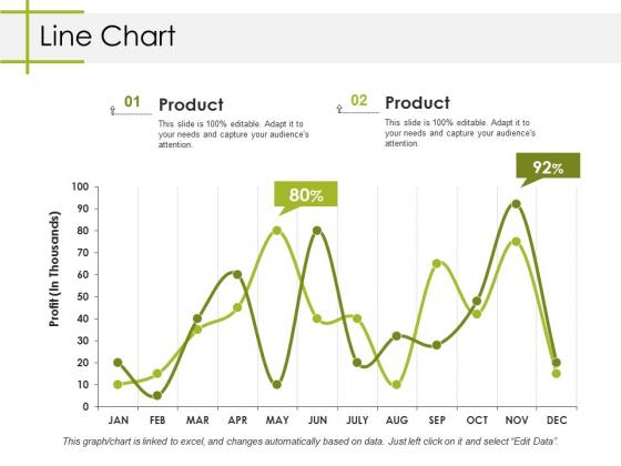 Line Chart Ppt PowerPoint Presentation Ideas Templates