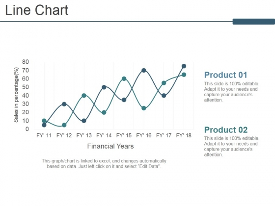 Line Chart Ppt PowerPoint Presentation Infographic Template Icons