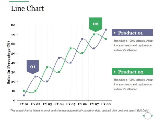 Line Chart Ppt PowerPoint Presentation Infographic Template