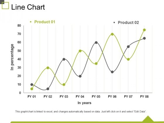 Line Chart Ppt PowerPoint Presentation Infographics Display