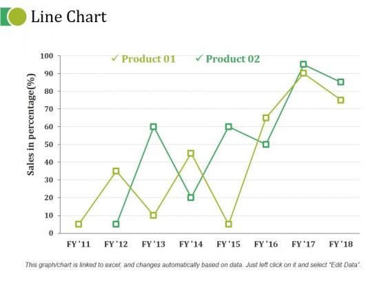 Line Chart Ppt PowerPoint Presentation Inspiration Good