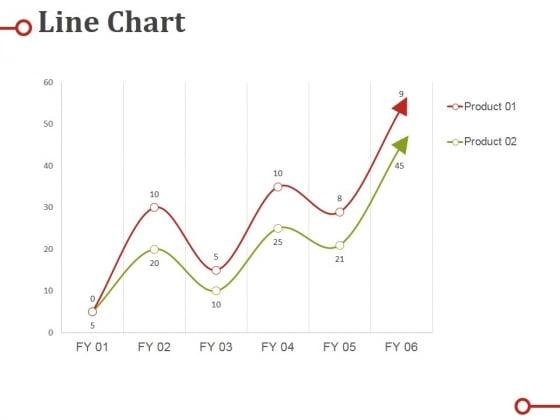 Line Chart Ppt PowerPoint Presentation Layouts Microsoft