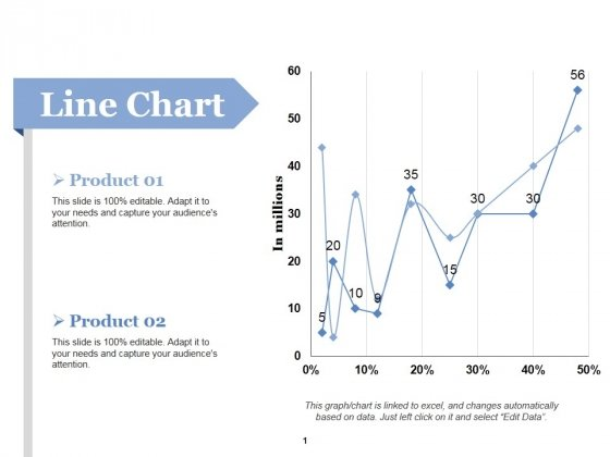 Line Chart Ppt PowerPoint Presentation Layouts Portfolio
