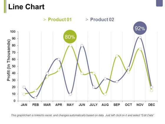 Line Chart Ppt PowerPoint Presentation Layouts Topics