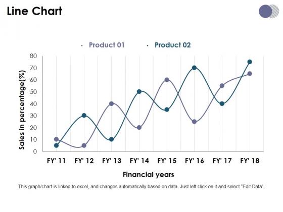 Line Chart Ppt PowerPoint Presentation Model Slide Download