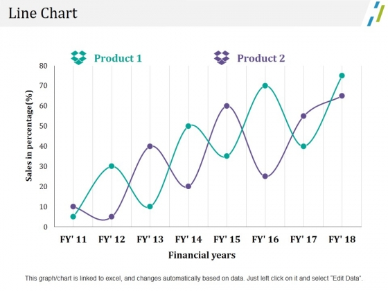 Line Chart Ppt PowerPoint Presentation Outline File Formats