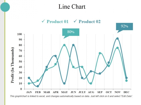 Line Chart Ppt PowerPoint Presentation Outline Templates