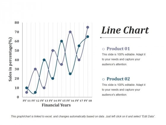 Line Chart Ppt PowerPoint Presentation Picture