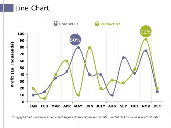 Line Chart Ppt PowerPoint Presentation Pictures Example Introduction