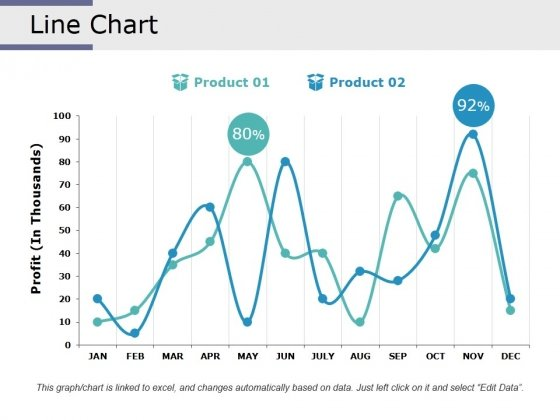 Line Chart Ppt PowerPoint Presentation Pictures Graphic Images