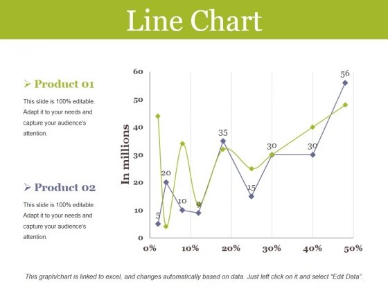 Line Chart Ppt PowerPoint Presentation Pictures Inspiration