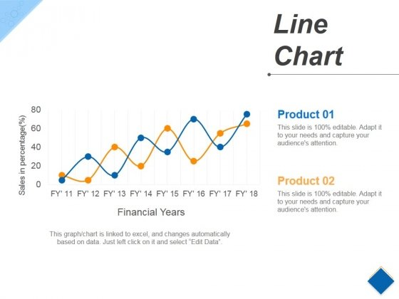 Line Chart Ppt PowerPoint Presentation Pictures Maker