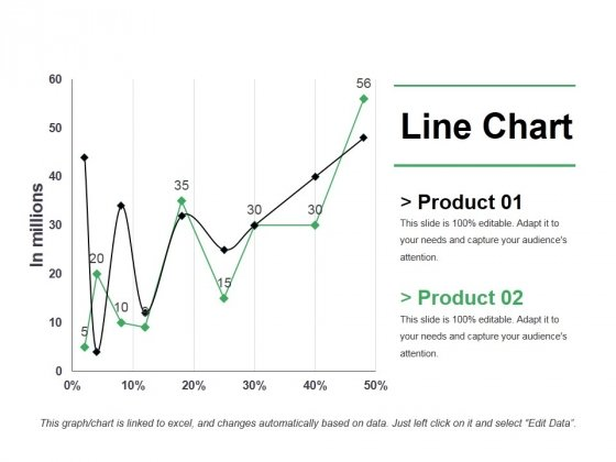 Line Chart Ppt PowerPoint Presentation Pictures Shapes