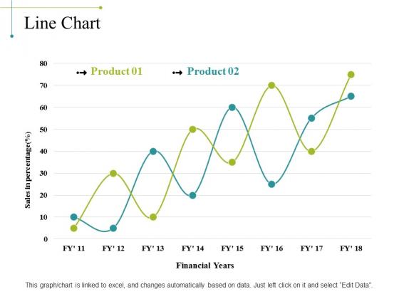 Line Chart Ppt PowerPoint Presentation Portfolio Background Image