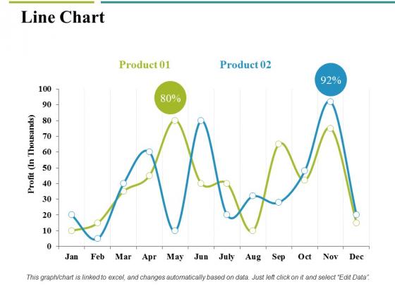 Line Chart Ppt PowerPoint Presentation Portfolio Deck