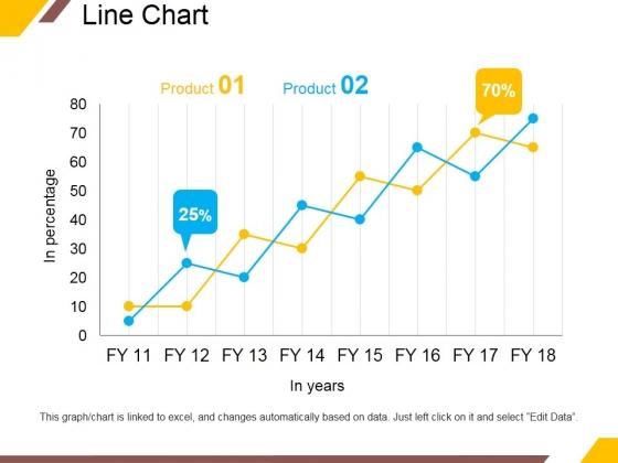 Line Chart Ppt Powerpoint Presentation Portfolio Infographic
