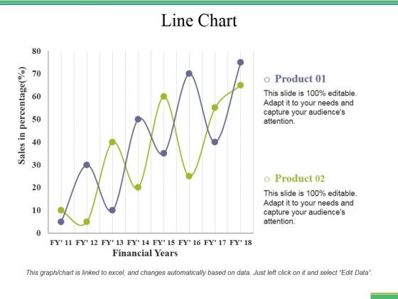 Line Chart Ppt PowerPoint Presentation Portfolio Portrait