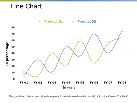 Line Chart Ppt PowerPoint Presentation Professional Gridlines
