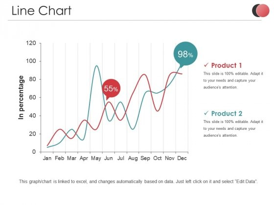 Line Chart Ppt PowerPoint Presentation Professional Ideas