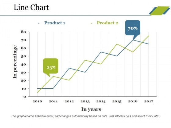 Line Chart Ppt PowerPoint Presentation Professional Tips