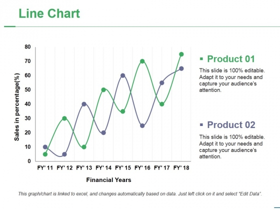 Line Chart Ppt PowerPoint Presentation Show Guide