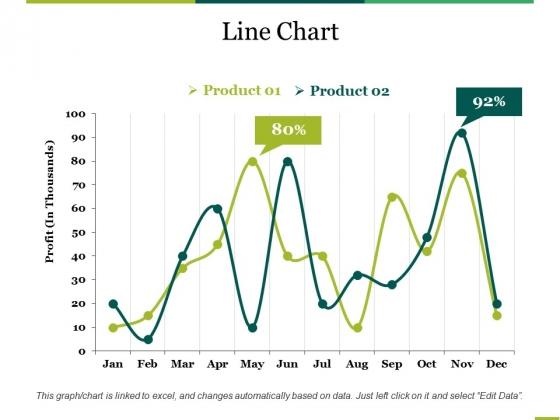 Line Chart Ppt PowerPoint Presentation Show Maker