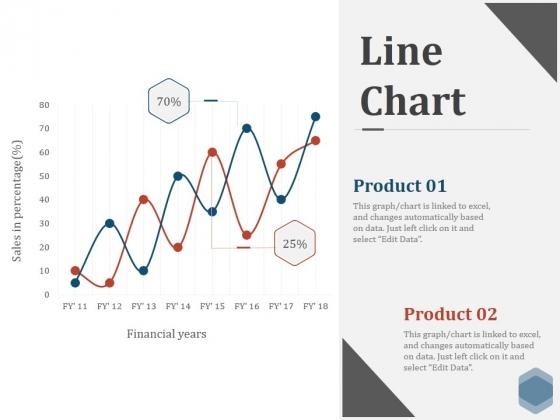 Line Chart Ppt PowerPoint Presentation Show Visuals