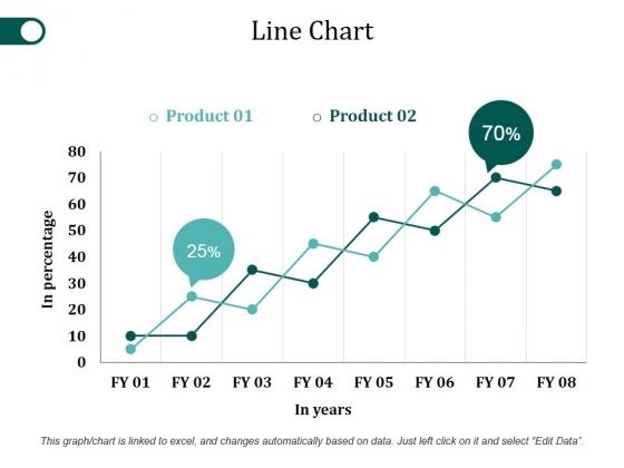 Line Chart Ppt PowerPoint Presentation Slides Ideas