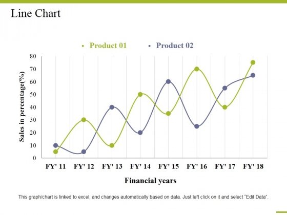 Line Chart Ppt PowerPoint Presentation Slides Rules