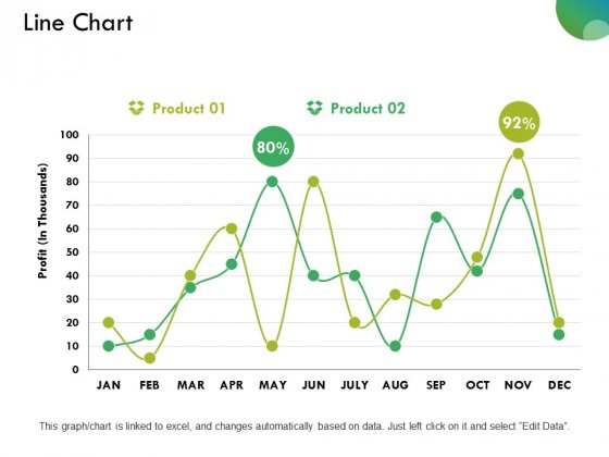 Line Chart Ppt PowerPoint Presentation Styles Backgrounds