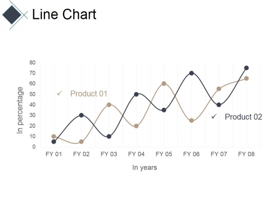 Line Chart Ppt PowerPoint Presentation Styles Graphics Example
